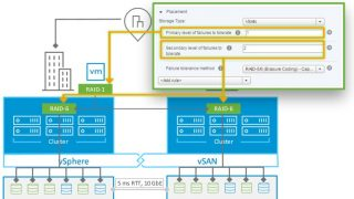 vSAN Specialist 6.3 – Understand Data Placement in a Stretched Cluster